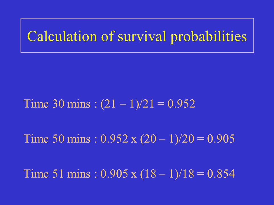 Calculation of survival probabilities Time 30 mins : (21 – 1)/21 = 0.952 Time 50 mins : 0.952 x (20 – 1)/20 = 0.905 Time 51 mins : 0.905 x (18 – 1)/18