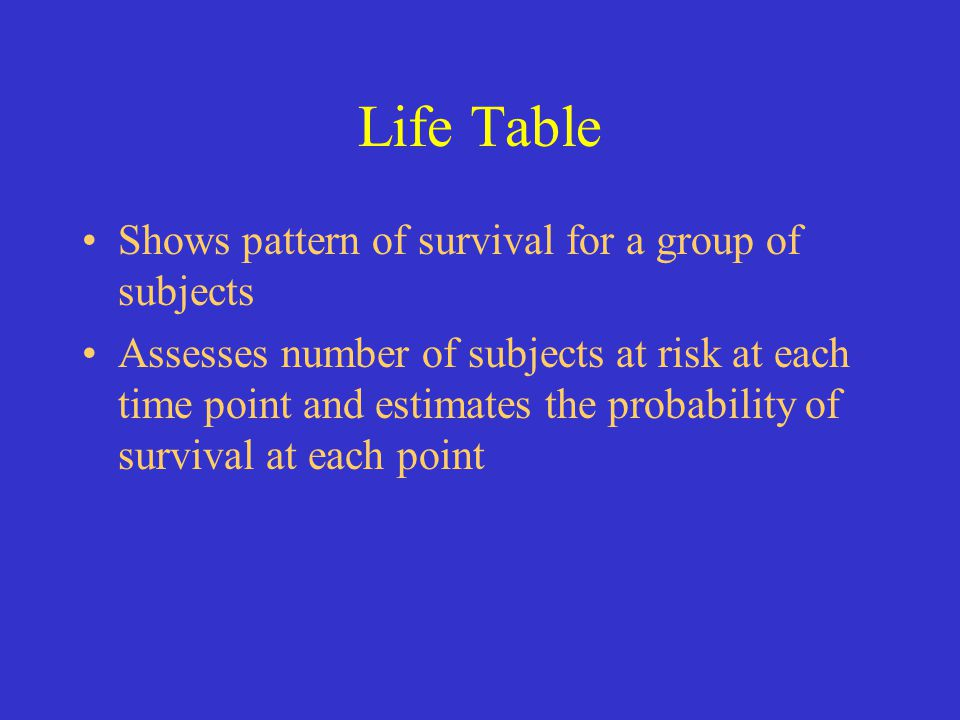 Life Table Shows pattern of survival for a group of subjects Assesses number of subjects at risk at each time point and estimates the probability of s
