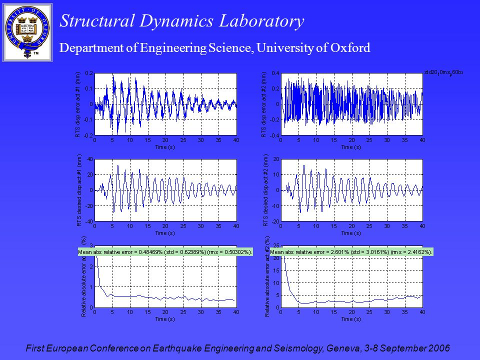 Structural Dynamics Laboratory Department of Engineering Science, University of Oxford First European Conference on Earthquake Engineering and Seismology, Geneva, 3-8 September 2006