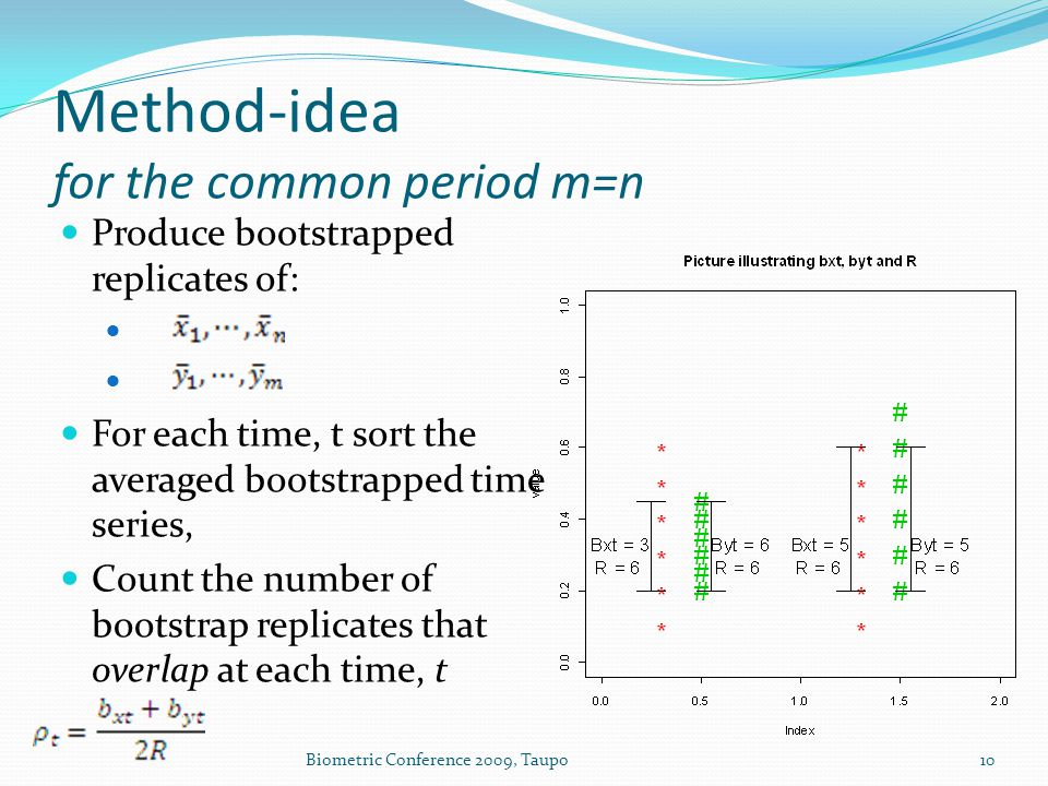 Method-idea for the common period m=n Produce bootstrapped replicates of: For each time, t sort the averaged bootstrapped time series, Count the numbe
