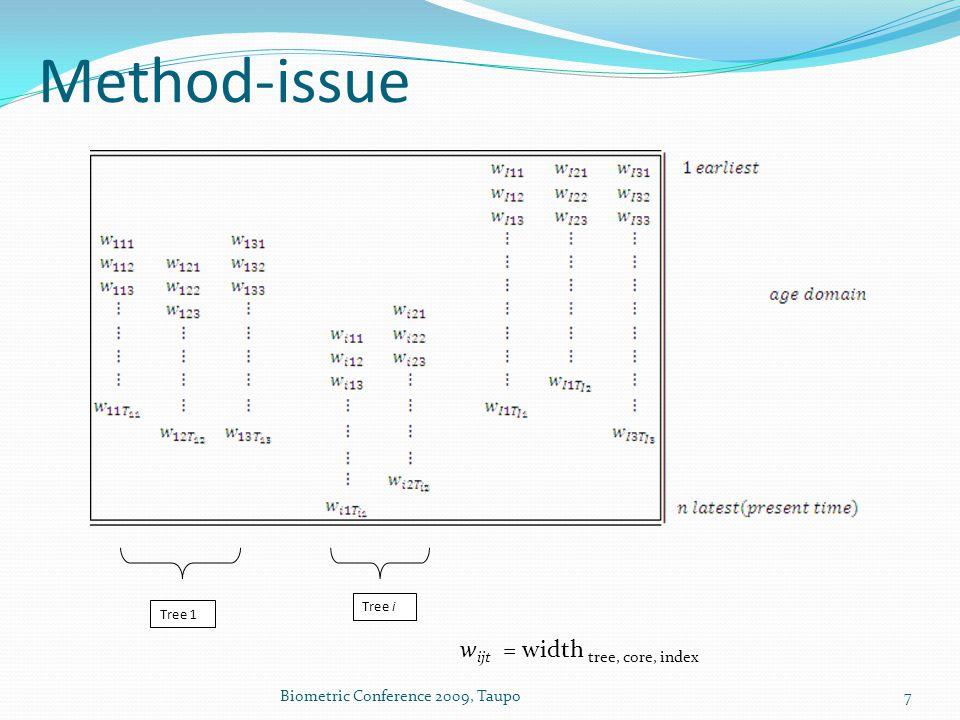 Method-issue Tree 1 Tree i 7 w ijt = width tree, core, index Biometric Conference 2009, Taupo