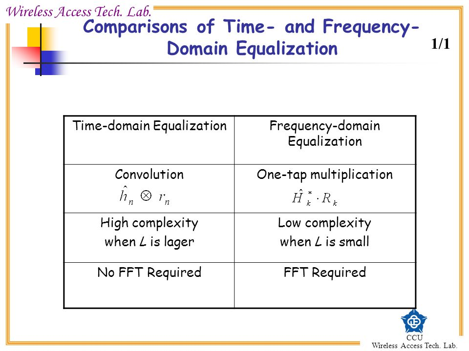 Wireless Access Tech. Lab. CCU Wireless Access Tech. Lab. Comparisons of Time- and Frequency- Domain Equalization Time-domain EqualizationFrequency-do