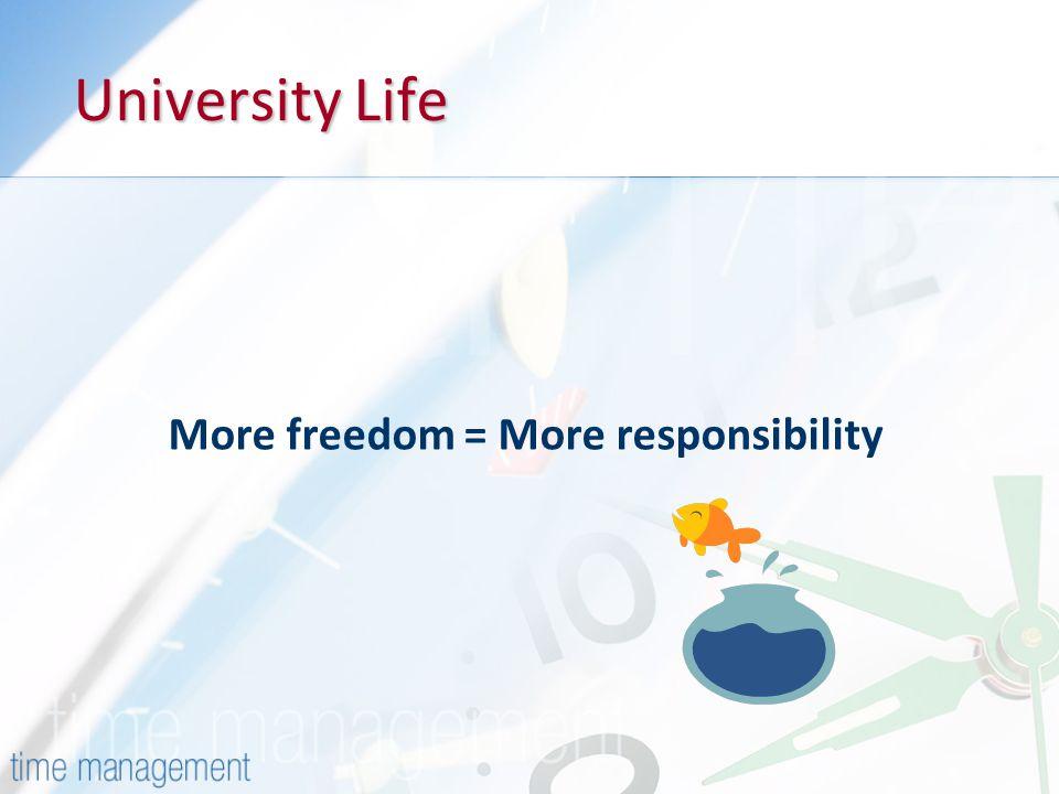 University Life More freedom = More responsibility