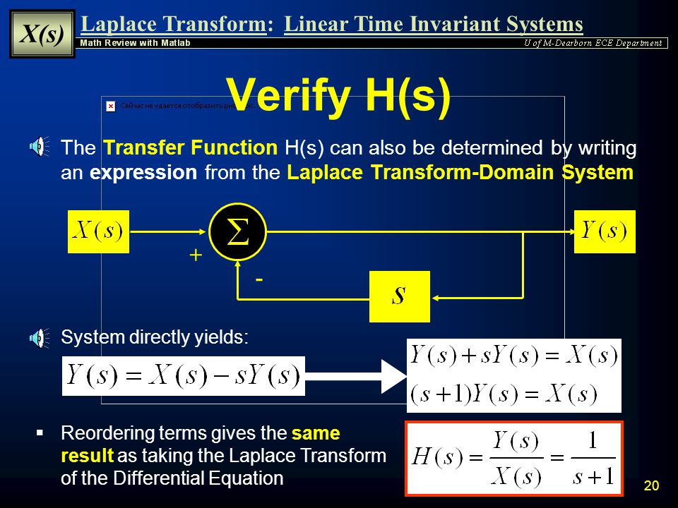 Laplace Transform: X(s) Linear Time Invariant Systems 19 Laplace Transform-Domain The Laplace Transform-Domain System can be drawn by leaving the line