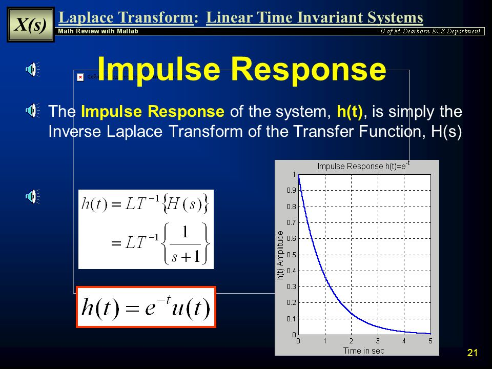Laplace Transform: X(s) Linear Time Invariant Systems 20 Verify H(s) The Transfer Function H(s) can also be determined by writing an expression from t