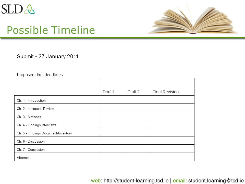 Possible Timeline Submit - 27 January 2011 Proposed draft deadlines: Draft 1Draft 2Final Revision Ch.
