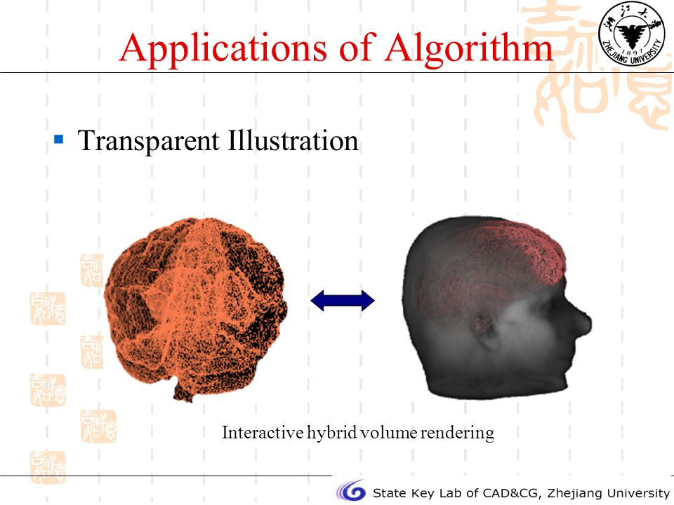 Applications of Algorithm Transparent Illustration Interactive hybrid volume rendering