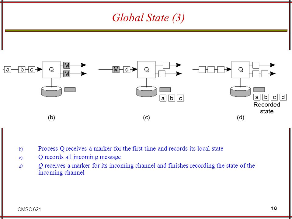 CMSC 621 18 Global State (3) b) Process Q receives a marker for the first time and records its local state c) Q records all incoming message d) Q receives a marker for its incoming channel and finishes recording the state of the incoming channel