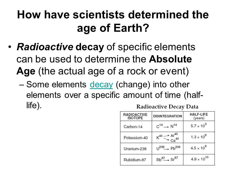 How have scientists determined the age of Earth.