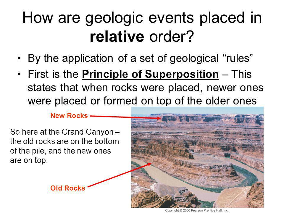 How are geologic events placed in relative order.
