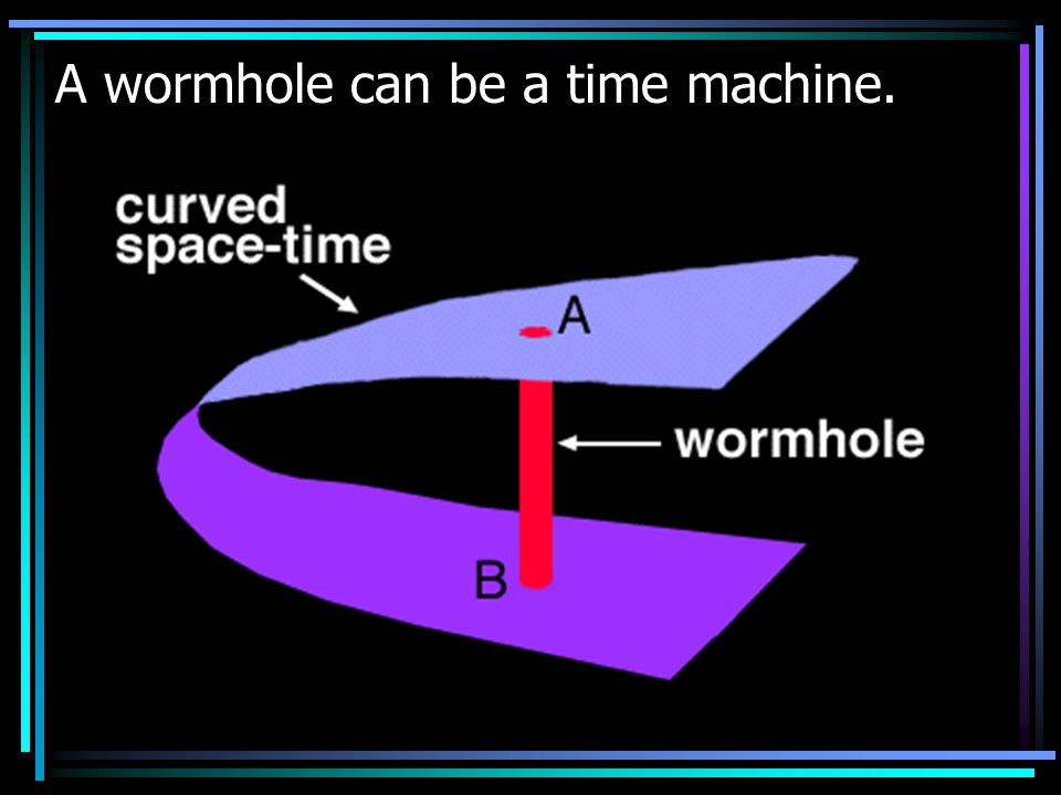 A wormhole can be a time machine.