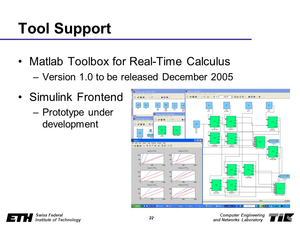 22 Swiss Federal Institute of Technology Computer Engineering and Networks Laboratory Tool Support Matlab Toolbox for Real-Time Calculus –Version 1.0 to be released December 2005 Simulink Frontend –Prototype under development