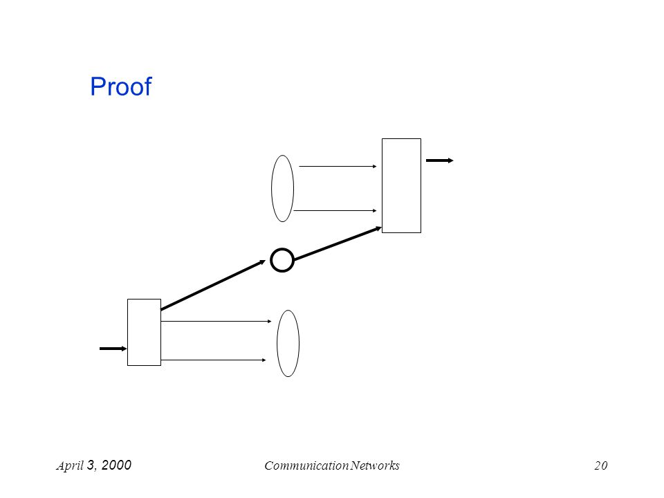 April 3, 2000Communication Networks20 Proof