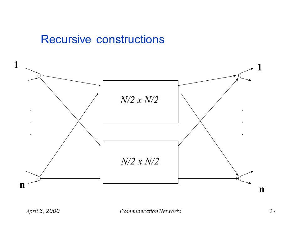 April 3, 2000Communication Networks24 Recursive constructions N/2 x N/2............ 1 n 1 n