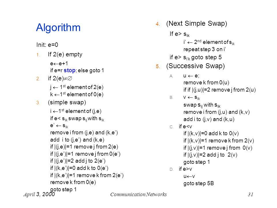 April 3, 2000Communication Networks31 Algorithm Init: e=0 1.