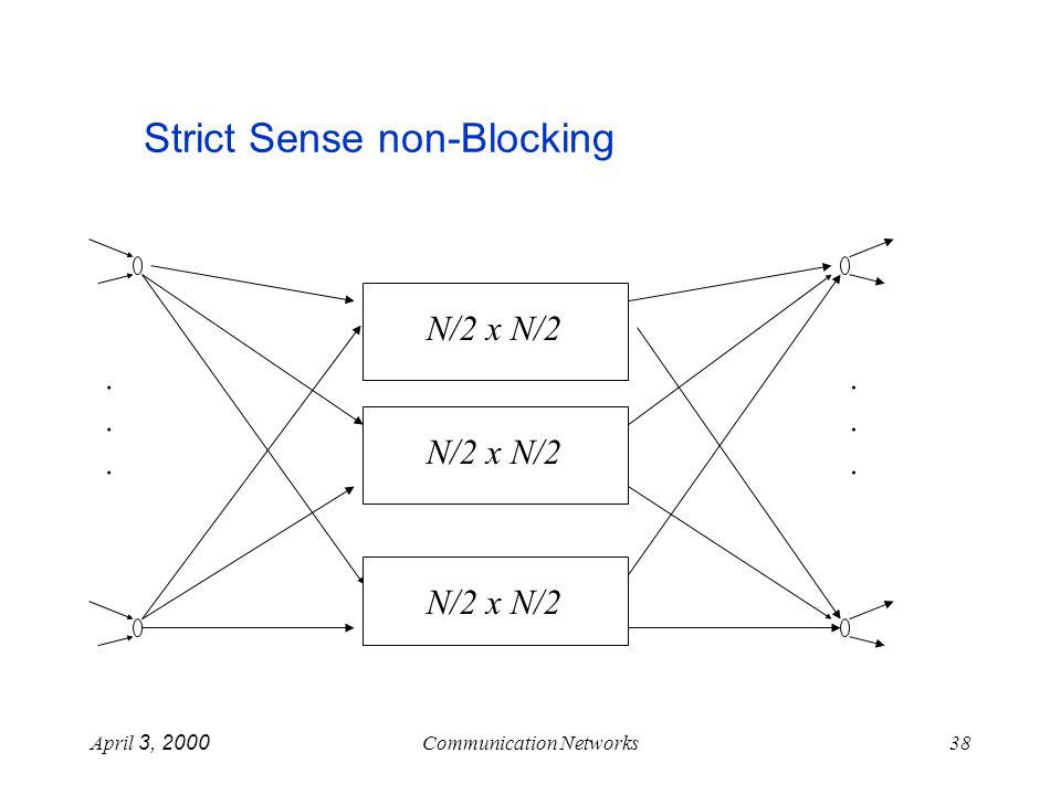 April 3, 2000Communication Networks38 Strict Sense non-Blocking N/2 x N/2............