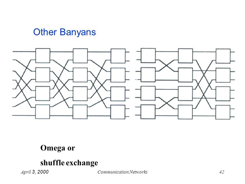 April 3, 2000Communication Networks42 Other Banyans Omega or shuffle exchange