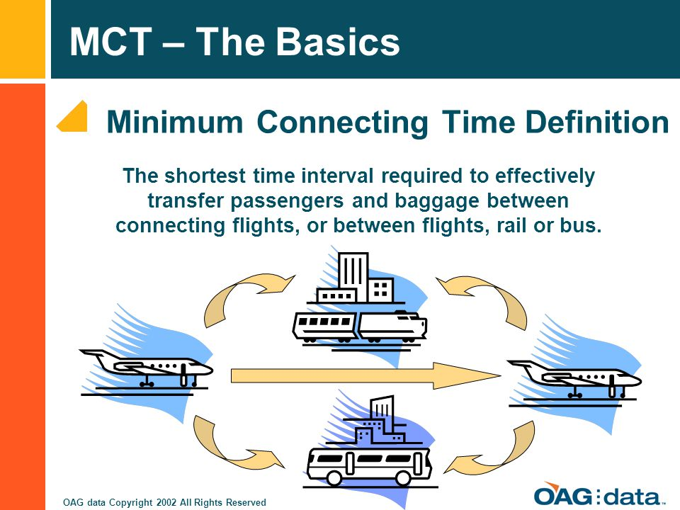 MCT – The Basics OAG data Copyright 2002 All Rights Reserved The shortest time interval required to effectively transfer passengers and baggage betwee