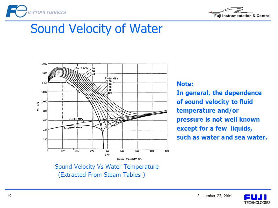September 23, 200419 Sound Velocity of Water Sound Velocity Vs Water Temperature (Extracted From Steam Tables ) Note: In general, the dependence of sound velocity to fluid temperature and/or pressure is not well known except for a few liquids, such as water and sea water.
