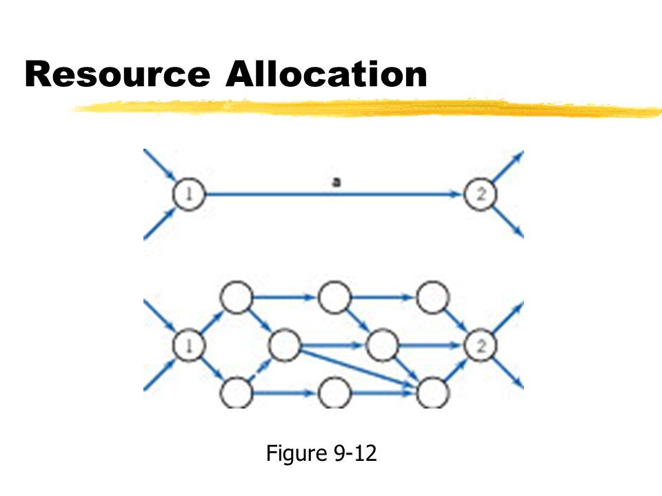 Resource Allocation Figure 9-12