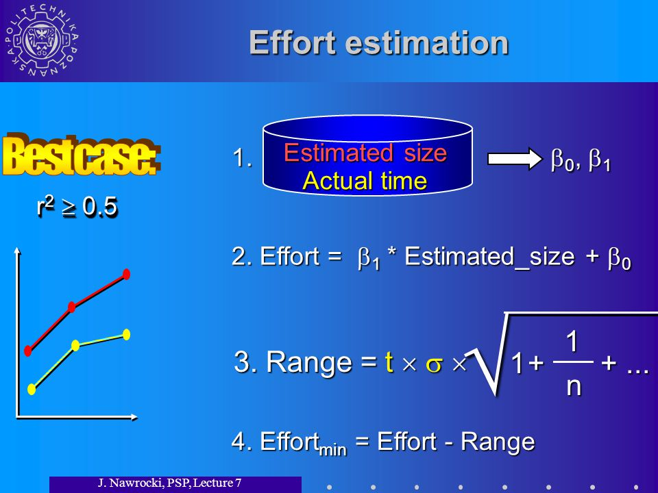 J. Nawrocki, PSP, Lecture 7 Effort estimation Estimated size Actual time 1.