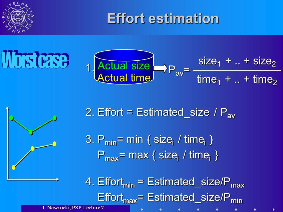 J. Nawrocki, PSP, Lecture 7 Effort estimation Actual size Actual time 1.
