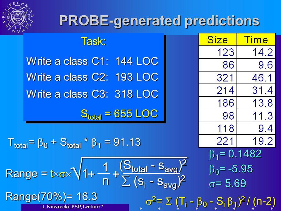 J. Nawrocki, PSP, Lecture 7 PROBE-generated predictions Task: Write a class C1: 144 LOC Write a class C2: 193 LOC Write a class C3: 318 LOC S total =