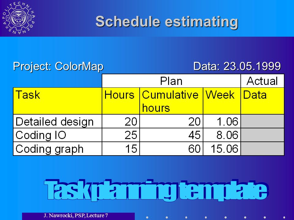 J. Nawrocki, PSP, Lecture 7 Schedule estimating Project: ColorMap Data: 23.05.1999