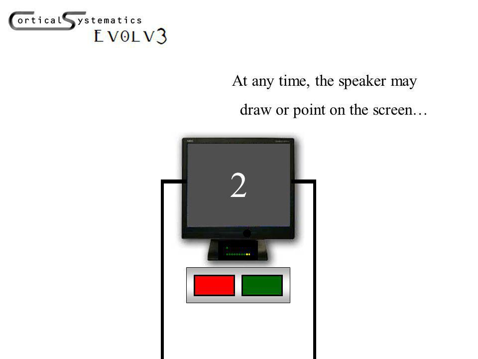 2 At any time, the speaker may draw or point on the screen…
