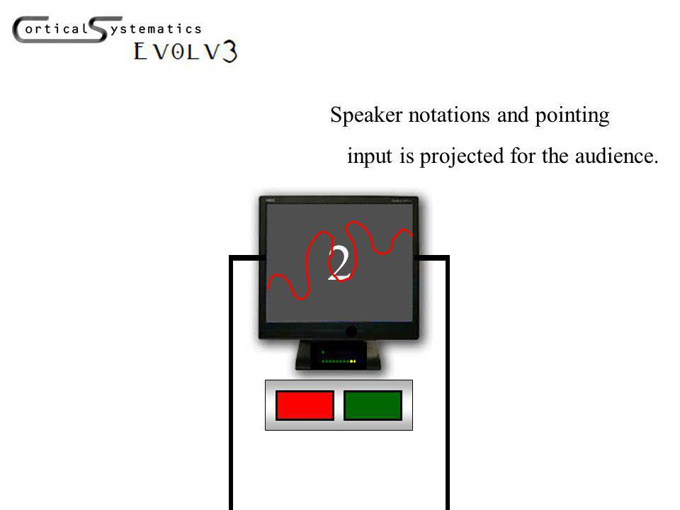 2 Speaker notations and pointing input is projected for the audience.