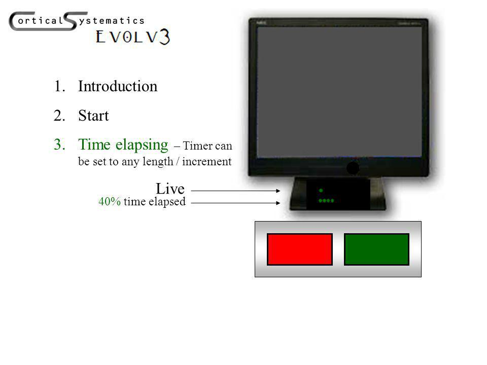 2 1.Introduction 2.Start 3.Time elapsing – Timer can be set to any length / increment Live 40% time elapsed