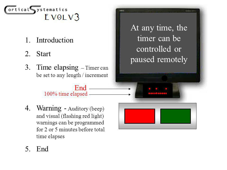 2 1.Introduction 2.Start 3.Time elapsing – Timer can be set to any length / increment 4.Warning - Auditory (beep) and visual (flashing red light) warn