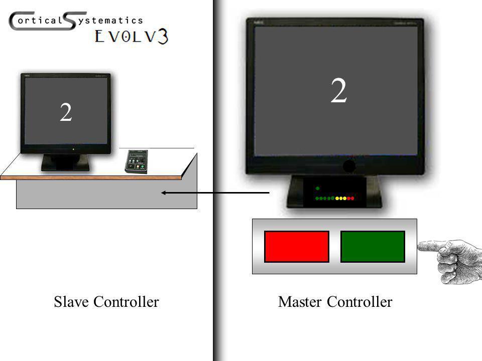 2 Master Controller 1 Slave Controller 2 2