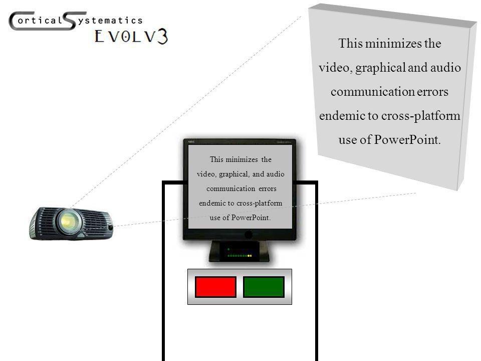 This minimizes the video, graphical and audio communication errors endemic to cross-platform use of PowerPoint. This minimizes the video, graphical, a