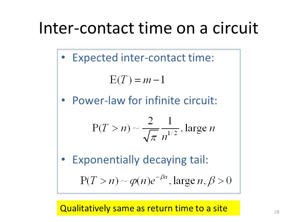Inter-contact time on a circuit Expected inter-contact time: Power-law for infinite circuit: Exponentially decaying tail: 28 Qualitatively same as ret