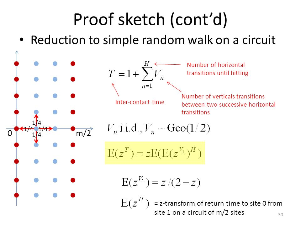 Proof sketch (contd) Reduction to simple random walk on a circuit 30 m/20 Inter-contact time Number of verticals transitions between two successive horizontal transitions Number of horizontal transitions until hitting = z-transform of return time to site 0 from site 1 on a circuit of m/2 sites 1/4