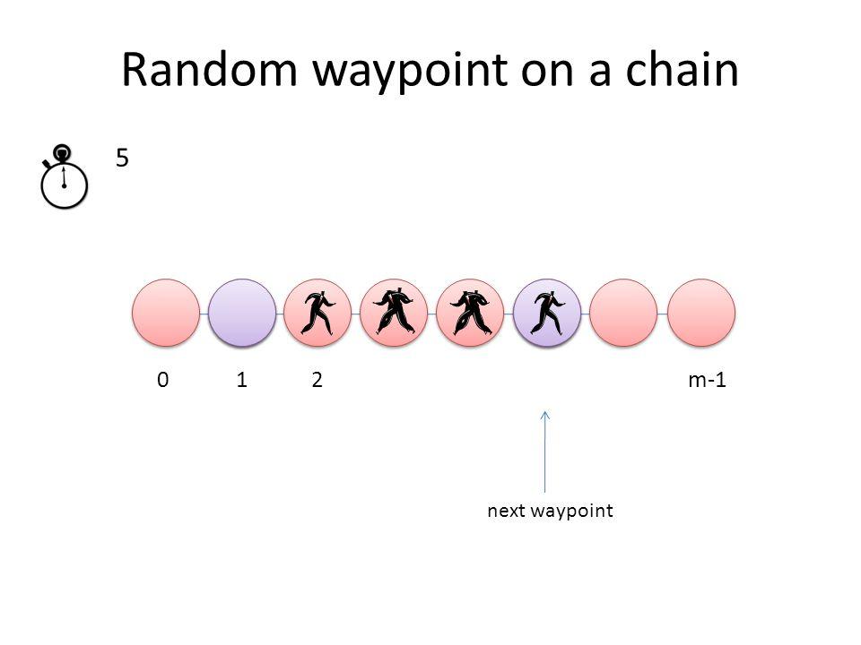 Random waypoint on a chain 01m-12 0 1 2345 next waypoint