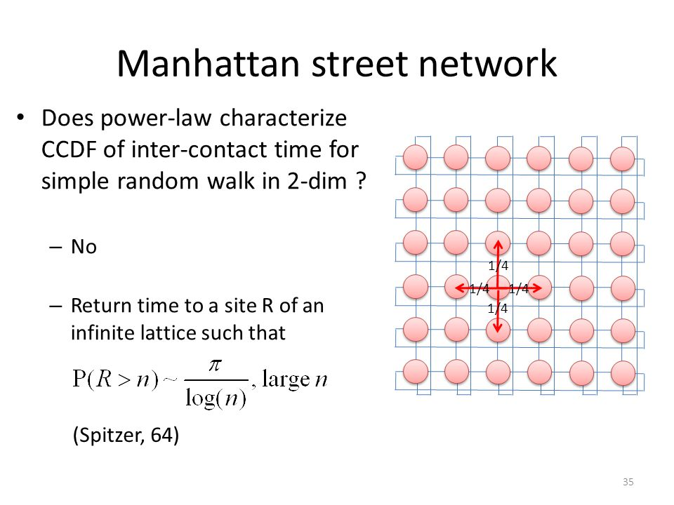 Manhattan street network Does power-law characterize CCDF of inter-contact time for simple random walk in 2-dim ? – No – Return time to a site R of an