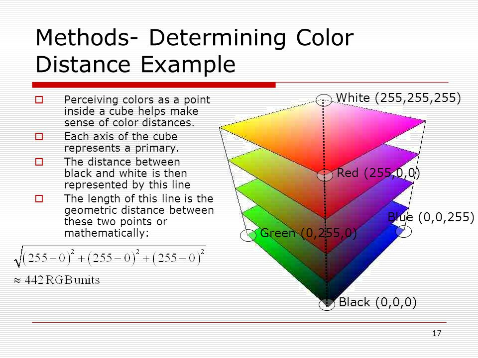17 Methods- Determining Color Distance Example Perceiving colors as a point inside a cube helps make sense of color distances.