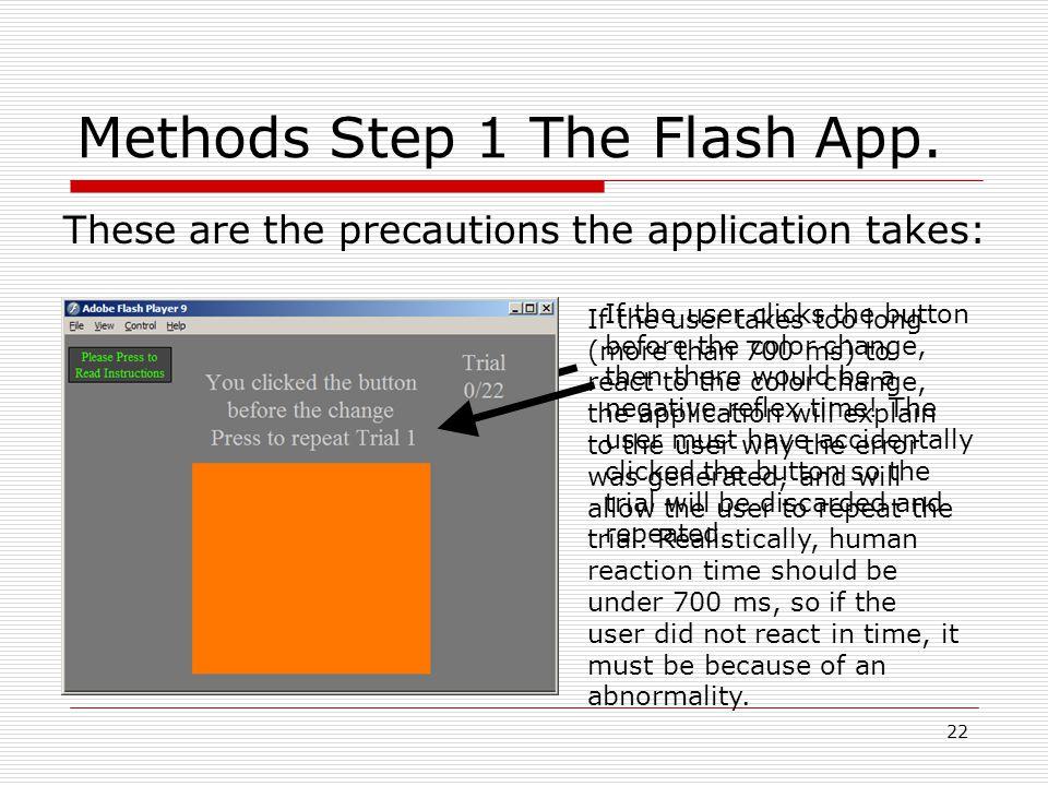 22 Methods Step 1 The Flash App.
