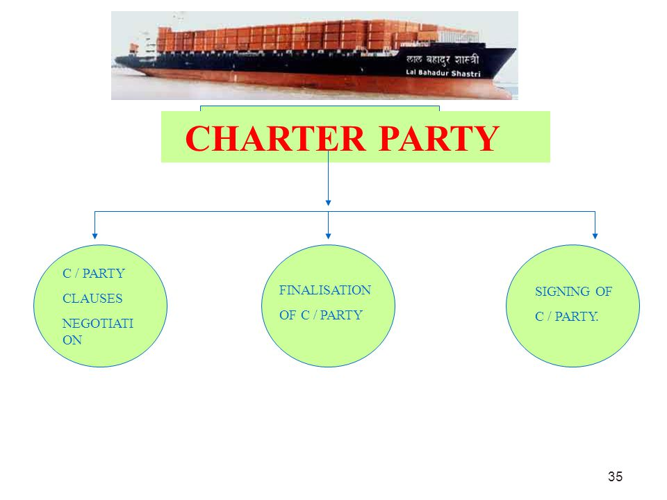 35 CHARTER PARTY C / PARTY CLAUSES NEGOTIATI ON FINALISATION OF C / PARTY SIGNING OF C / PARTY.