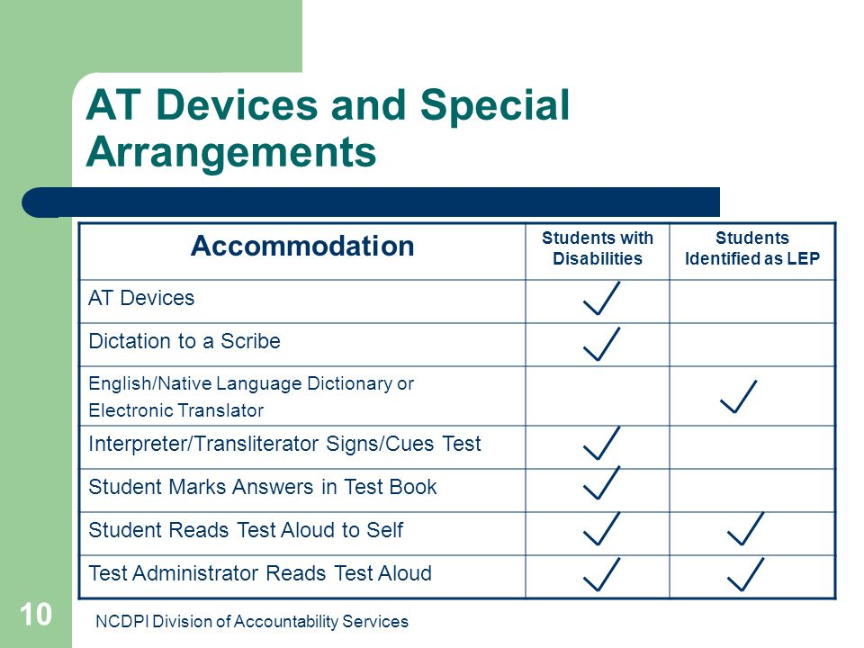 NCDPI Division of Accountability Services 10 AT Devices and Special Arrangements Accommodation Students with Disabilities Students Identified as LEP A