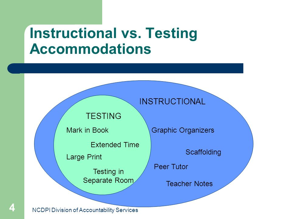 NCDPI Division of Accountability Services 4 Instructional vs. Testing Accommodations Mark in Book Extended Time Large Print Testing in Separate Room G
