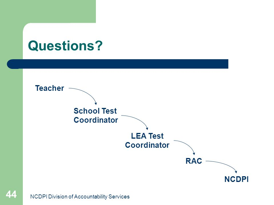 NCDPI Division of Accountability Services 44 Questions? Teacher School Test Coordinator LEA Test Coordinator RAC NCDPI