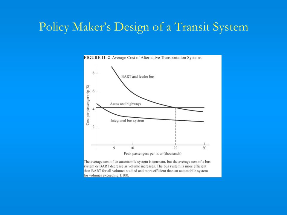 Policy Makers Design of a Transit System