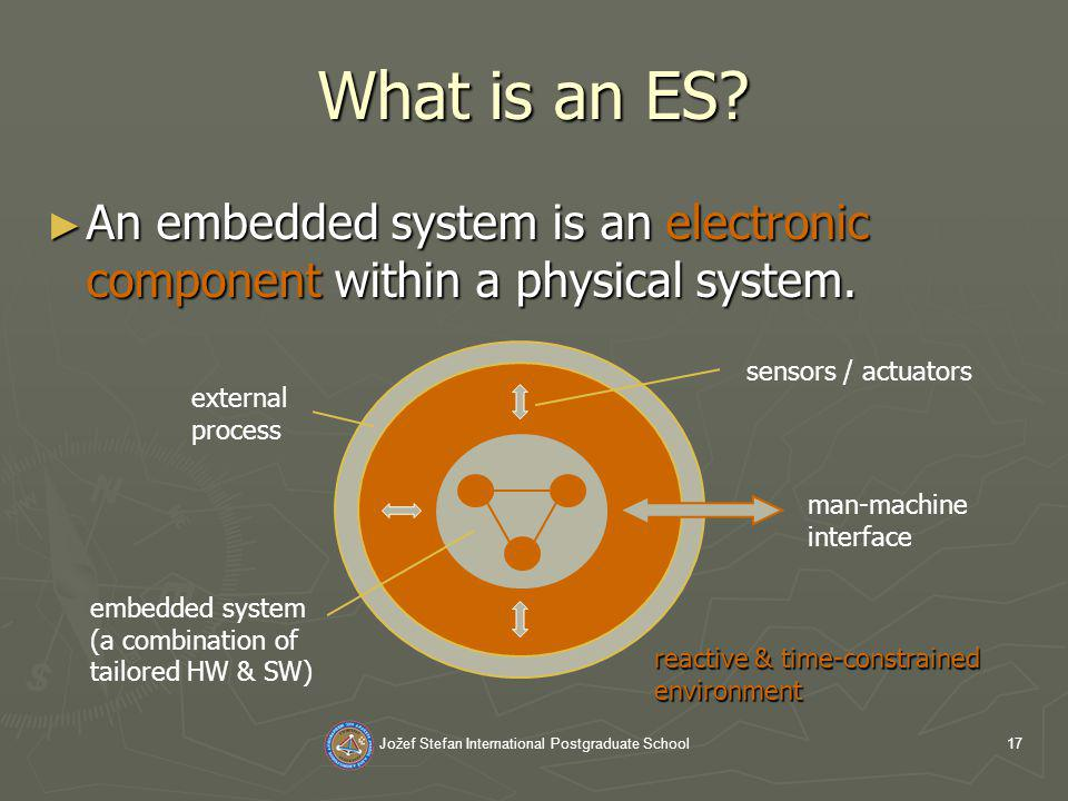 Jožef Stefan International Postgraduate School17 What is an ES.