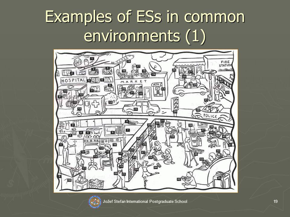 Jožef Stefan International Postgraduate School19 Examples of ESs in common environments (1)