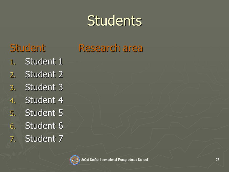 Jožef Stefan International Postgraduate School27 Students StudentResearch area 1.