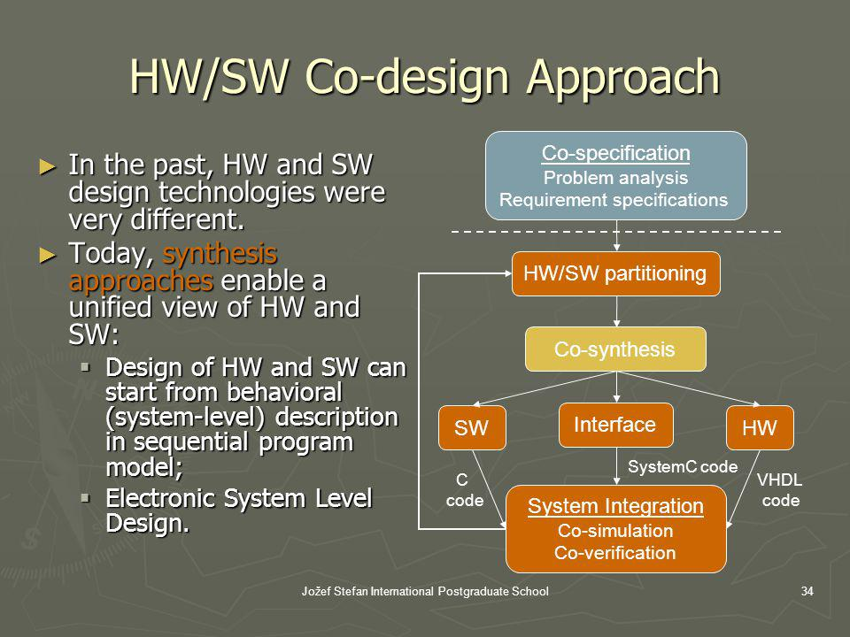 Jožef Stefan International Postgraduate School34 HW/SW Co-design Approach In the past, HW and SW design technologies were very different.