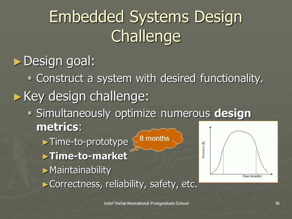 Jožef Stefan International Postgraduate School36 Embedded Systems Design Challenge Design goal: Design goal: Construct a system with desired functionality.